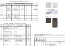 Ведомость отделки помещений. Ведомость отделочных и лакокрасочных материалов<br>Проект, дизайн квартиры, дизайн-проект, дизайн интерьера